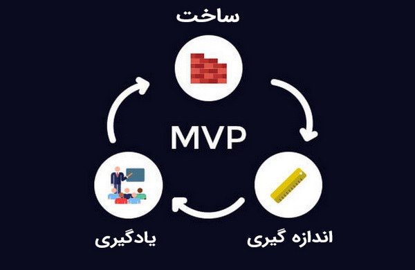 MPV  یا حداقل محصول پذیرفتنی چیست؟