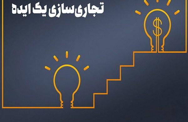 روند تجاریسازی ایدهها